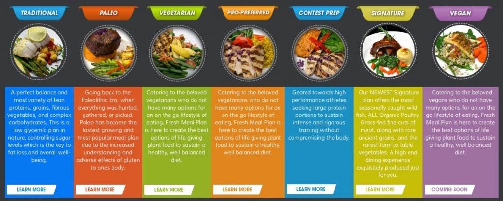 Fresh meal Plan copy