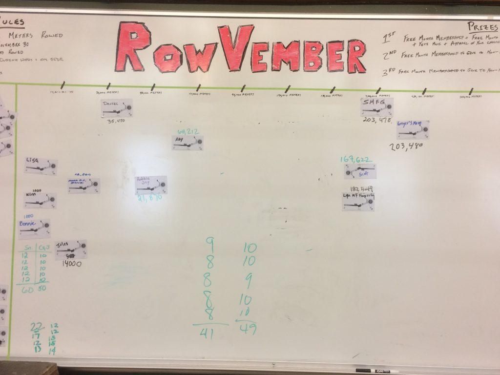 RowVember - Ardmore