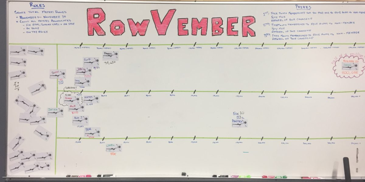 RowVember Totals - Wayne