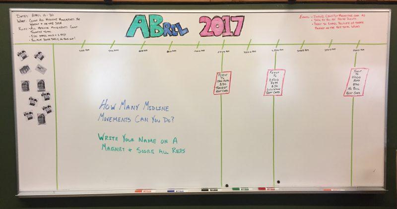 ABril 2017