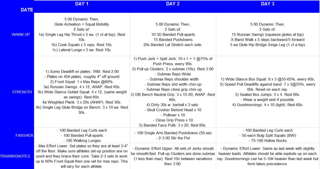 Barbell Club Block 2 – The Main Line CrossFits